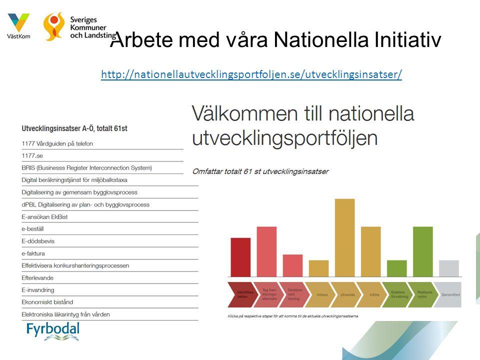 Arbete med våra Nationella Initiativ http://nationellautvecklingsportfoljen.se/utvecklingsinsatser/