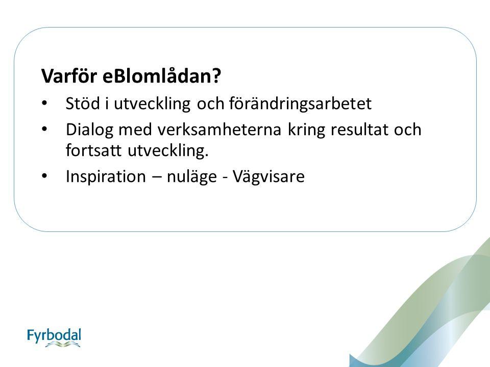 Varför eBlomlådan? Stöd i utveckling och förändringsarbetet Dialog med verksamheterna kring resultat och fortsatt utveckling. Inspiration – nuläge - V