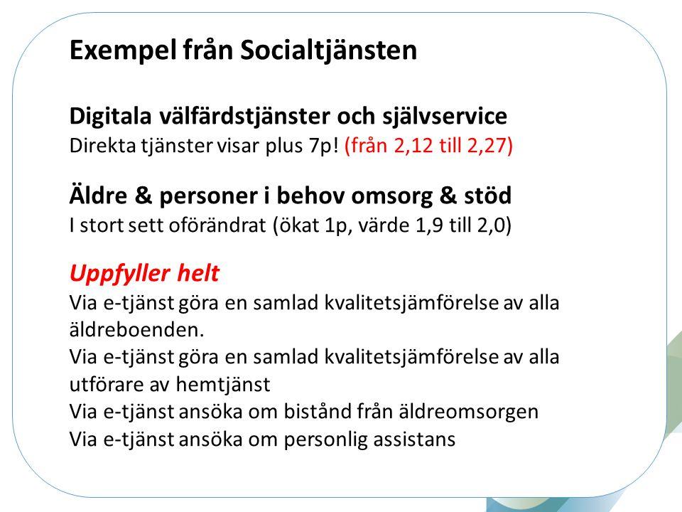 Exempel från Socialtjänsten Digitala välfärdstjänster och självservice Direkta tjänster visar plus 7p! (från 2,12 till 2,27) Äldre & personer i behov