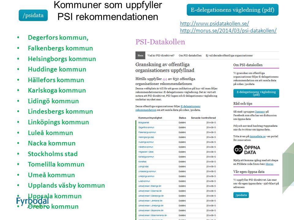 Kommuner som uppfyller PSI rekommendationen Degerfors kommun, Falkenbergs kommun Helsingborgs kommun Huddinge kommun Hällefors kommun Karlskoga kommun