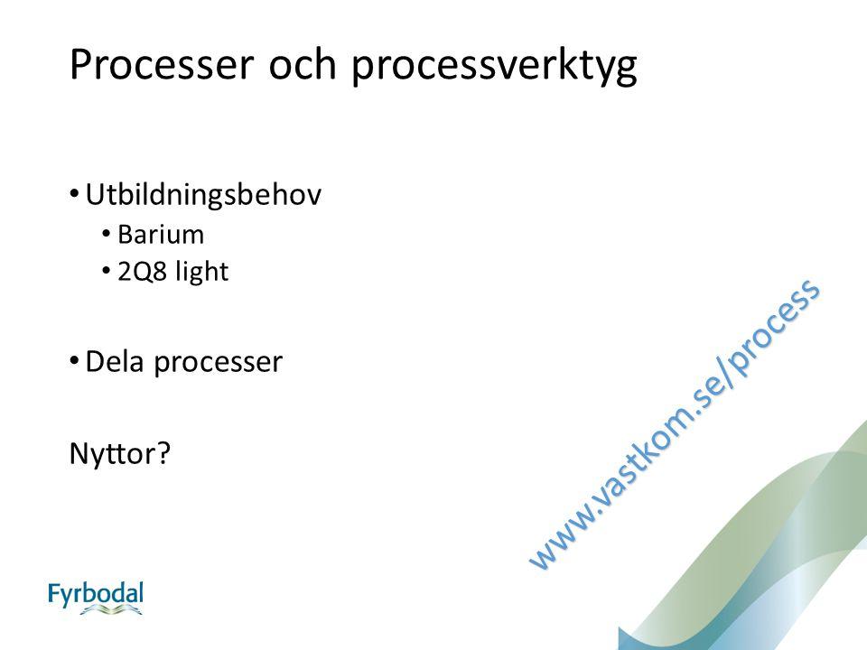 Processer och processverktyg Utbildningsbehov Barium 2Q8 light Dela processer Nyttor? www.vastkom.se/process