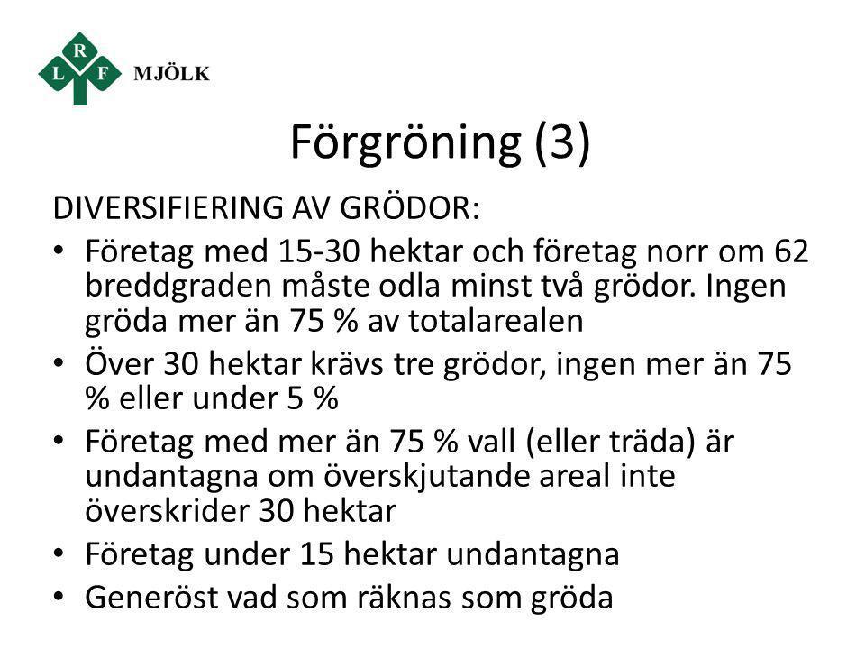 Förgröning (3) DIVERSIFIERING AV GRÖDOR: Företag med 15-30 hektar och företag norr om 62 breddgraden måste odla minst två grödor. Ingen gröda mer än 7