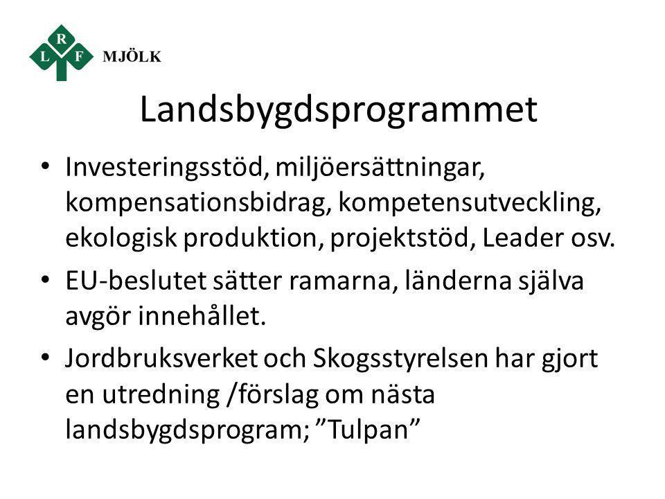 Landsbygdsprogrammet Investeringsstöd, miljöersättningar, kompensationsbidrag, kompetensutveckling, ekologisk produktion, projektstöd, Leader osv. EU-