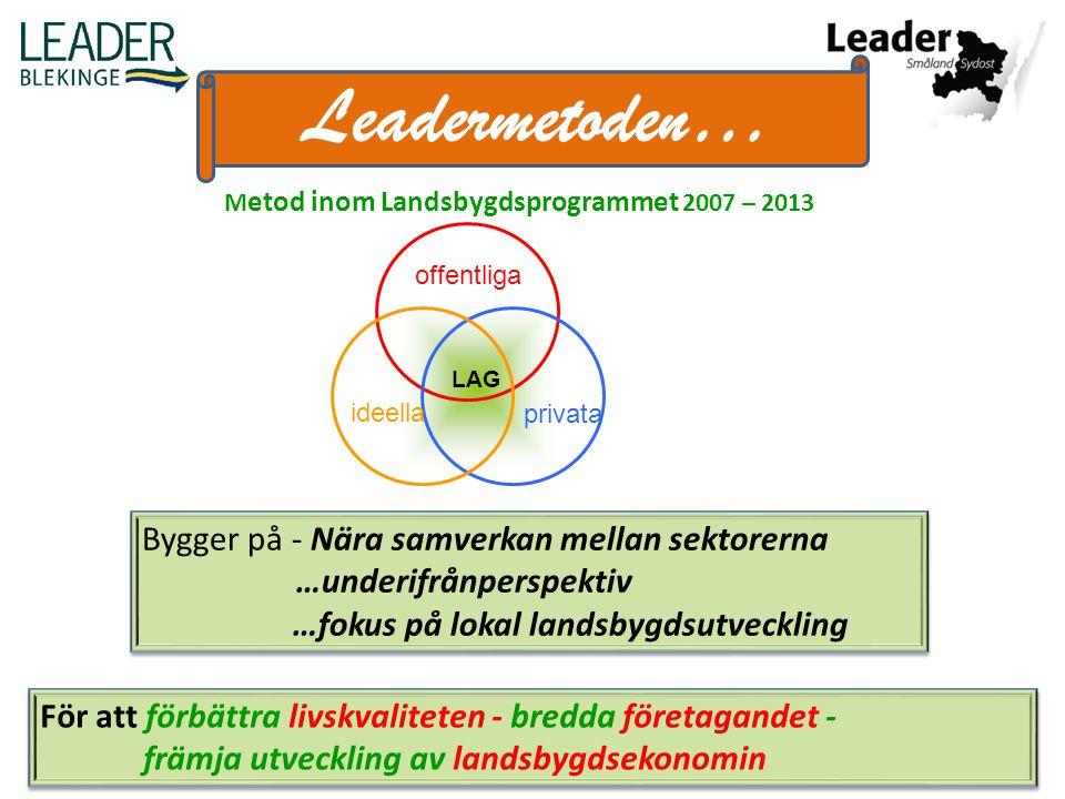 Leadermetoden… Bygger på - Nära samverkan mellan sektorerna …underifrånperspektiv …fokus på lokal landsbygdsutveckling Bygger på - Nära samverkan mellan sektorerna …underifrånperspektiv …fokus på lokal landsbygdsutveckling offentliga privata ideella LAG M etod inom Landsbygdsprogrammet 2007 – 2013 För att förbättra livskvaliteten - bredda företagandet - främja utveckling av landsbygdsekonomin För att förbättra livskvaliteten - bredda företagandet - främja utveckling av landsbygdsekonomin