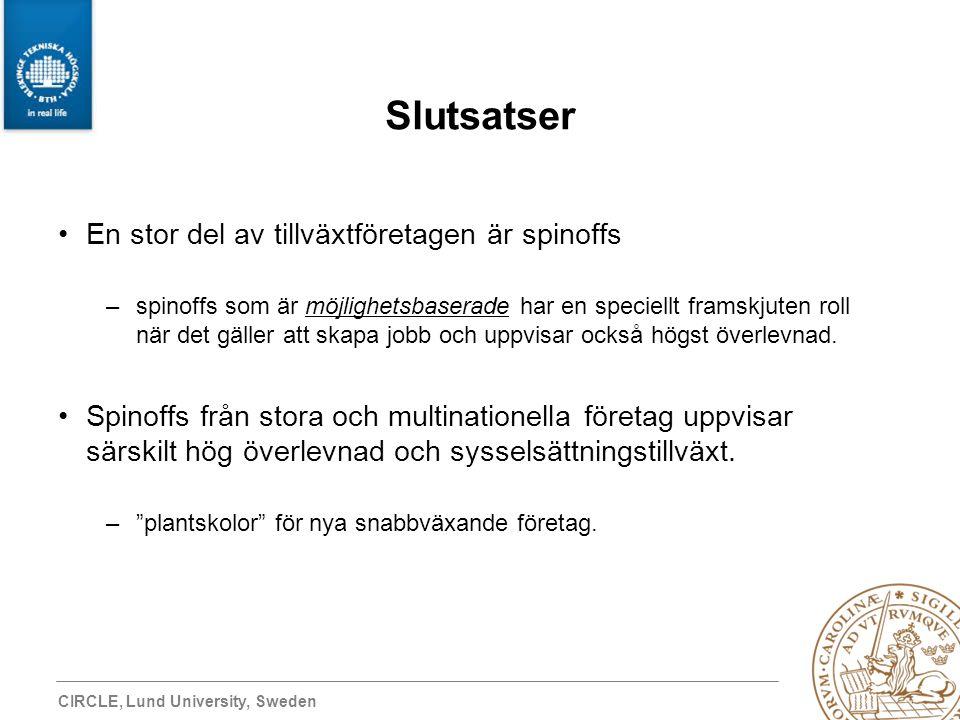 CIRCLE, Lund University, Sweden Slutsatser En stor del av tillväxtföretagen är spinoffs –spinoffs som är möjlighetsbaserade har en speciellt framskjut