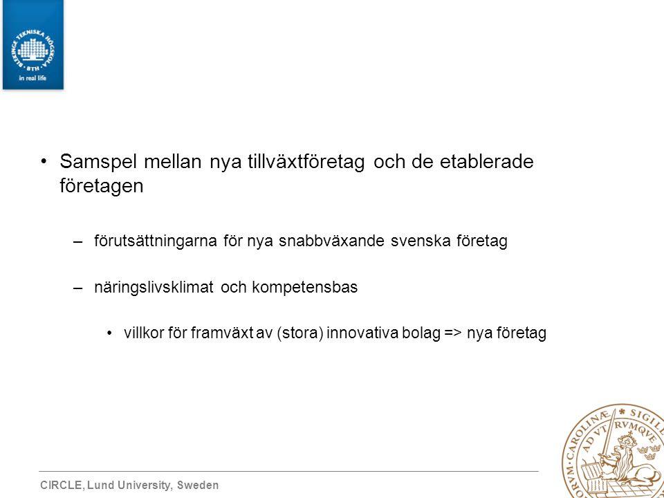 CIRCLE, Lund University, Sweden Samspel mellan nya tillväxtföretag och de etablerade företagen –förutsättningarna för nya snabbväxande svenska företag
