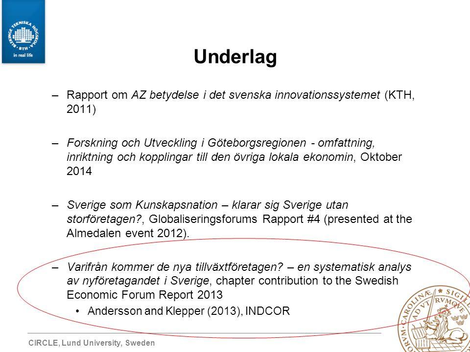 CIRCLE, Lund University, Sweden Underlag –Rapport om AZ betydelse i det svenska innovationssystemet (KTH, 2011) –Forskning och Utveckling i Göteborgsr