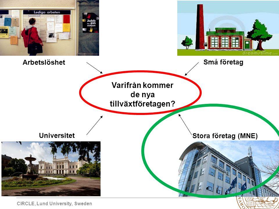 CIRCLE, Lund University, Sweden Varifrån kommer de nya tillväxtföretagen? Arbetslöshet Universitet Små företag Stora företag (MNE)