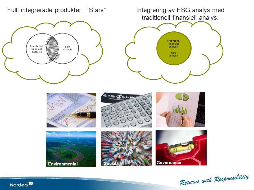 """Fullt integrerade produkter: """"Stars"""" Social Governance Environmental Traditional financial analysis ESG analysis Integrering av ESG analys med traditi"""