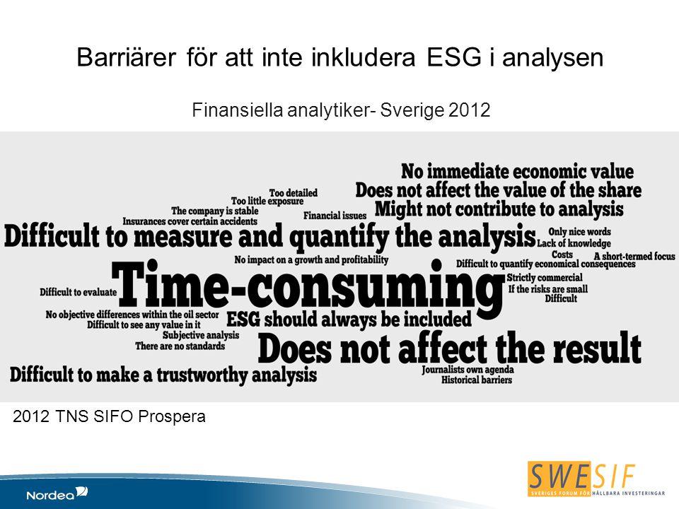 Finansiella analytiker- Sverige 2012 2012 TNS SIFO Prospera Barriärer för att inte inkludera ESG i analysen