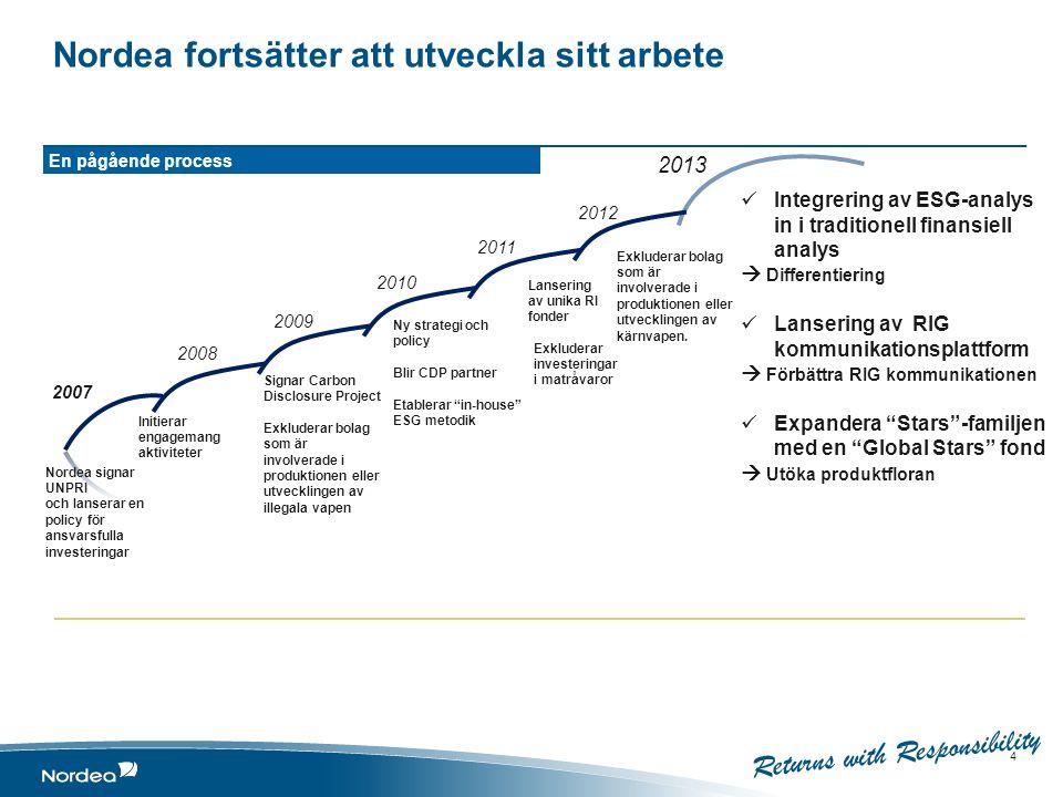 4 Exkluderar investeringar i matråvaror 2007 2008 Nordea signar UNPRI och lanserar en policy för ansvarsfulla investeringar 2009 2010 2011 2012 Signar