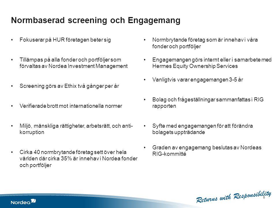 Normbaserad screening och Engagemang Fokuserar på HUR företagen beter sig Tillämpas på alla fonder och portföljer som förvaltas av Nordea Investment M