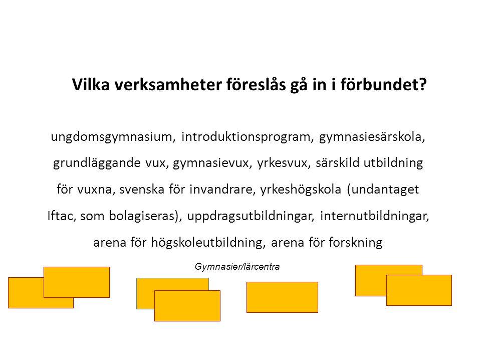 ungdomsgymnasium, introduktionsprogram, gymnasiesärskola, grundläggande vux, gymnasievux, yrkesvux, särskild utbildning för vuxna, svenska för invandr
