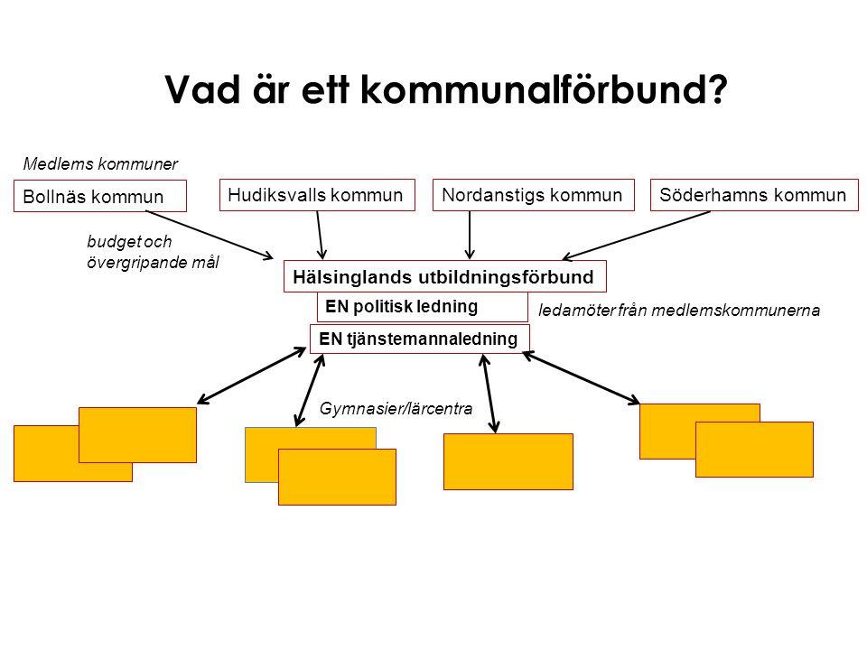 Vad är ett kommunalförbund? Bollnäs kommun Hudiksvalls kommunNordanstigs kommunSöderhamns kommun Medlems kommuner Hälsinglands utbildningsförbund budg