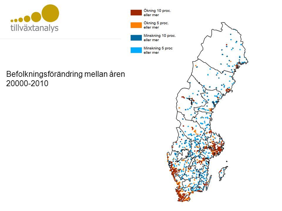 Befolkningsförändring mellan åren 20000-2010