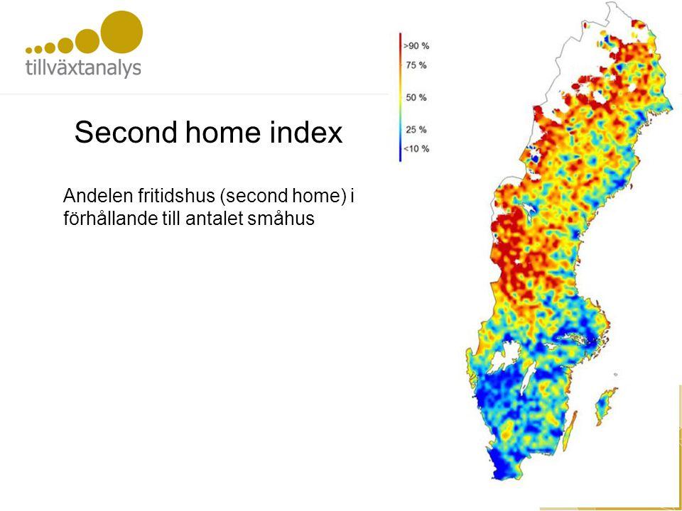 Andelen fritidshus (second home) i förhållande till antalet småhus Second home index