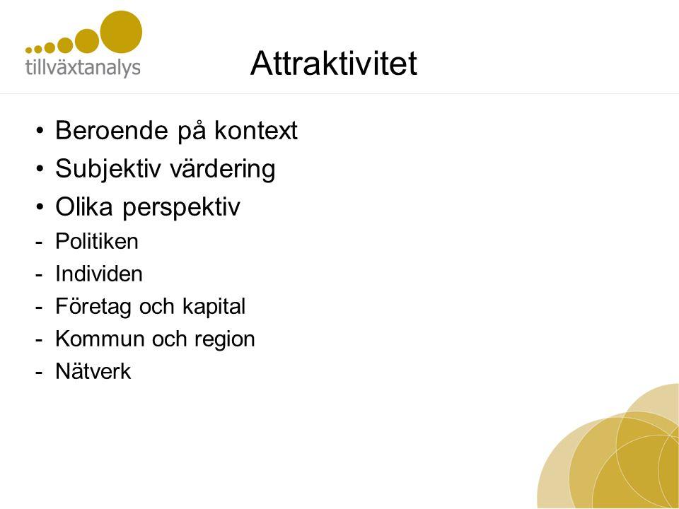 Attraktivitet Beroende på kontext Subjektiv värdering Olika perspektiv -Politiken -Individen -Företag och kapital -Kommun och region -Nätverk