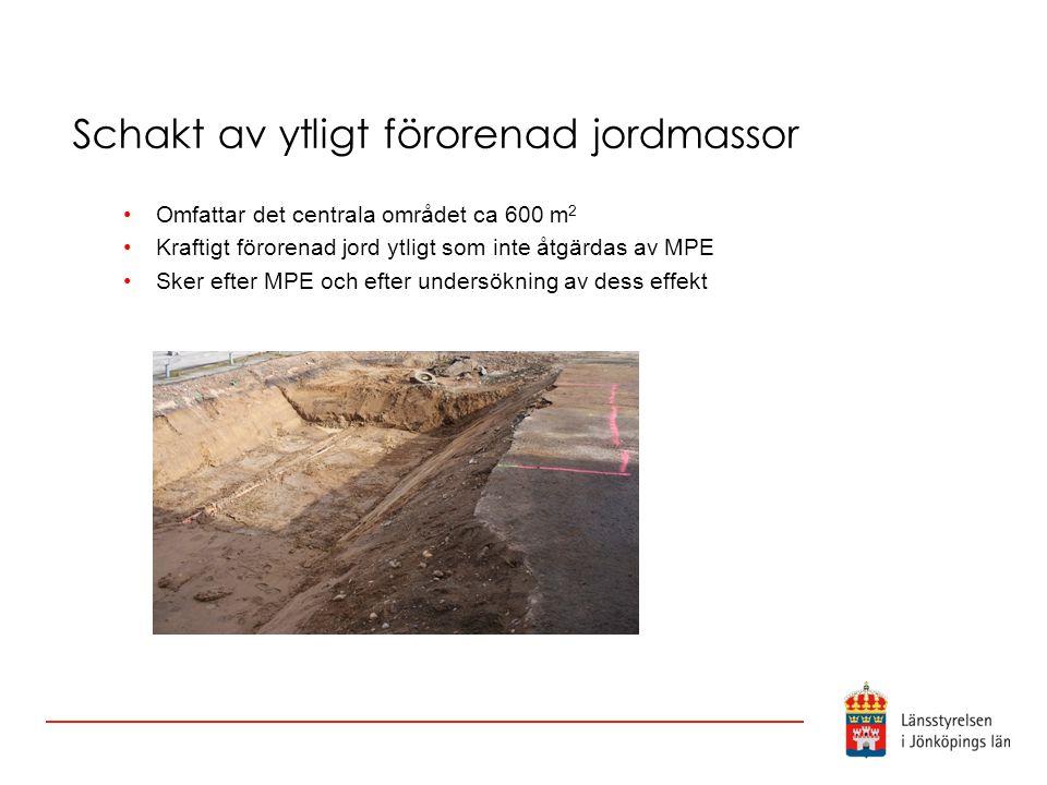 Schakt av ytligt förorenad jordmassor Omfattar det centrala området ca 600 m 2 Kraftigt förorenad jord ytligt som inte åtgärdas av MPE Sker efter MPE