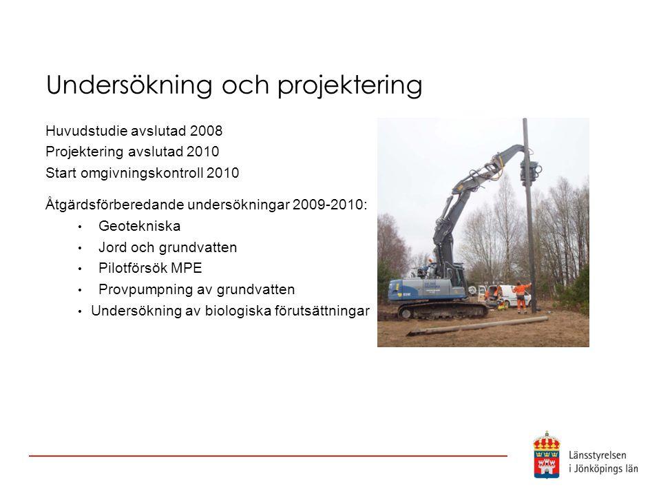 Undersökning och projektering Huvudstudie avslutad 2008 Projektering avslutad 2010 Start omgivningskontroll 2010 Åtgärdsförberedande undersökningar 20