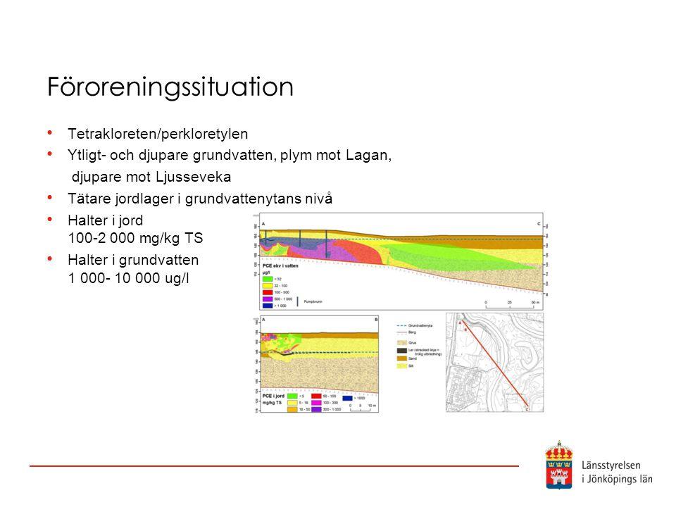 Föroreningssituation Tetrakloreten/perkloretylen Ytligt- och djupare grundvatten, plym mot Lagan, djupare mot Ljusseveka Tätare jordlager i grundvatte