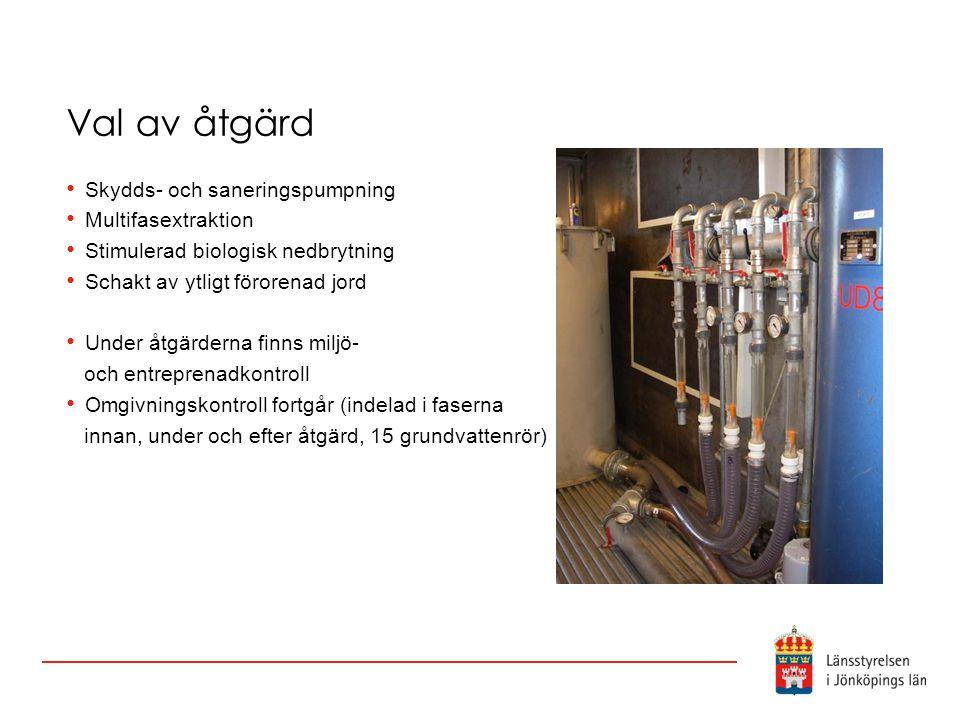 Skydds och saneringspumpning Förhindra att vatten från källområdet når Ljusseveka vattenverk Tre grundvattenrör etablerade Grundvatten pumpas upp renas och släpps till Lagan