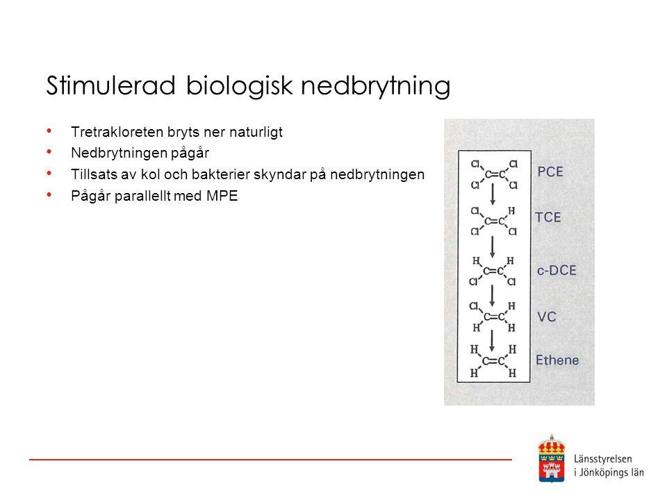 Stimulerad biologisk nedbrytning Tretrakloreten bryts ner naturligt Nedbrytningen pågår Tillsats av kol och bakterier skyndar på nedbrytningen Pågår p
