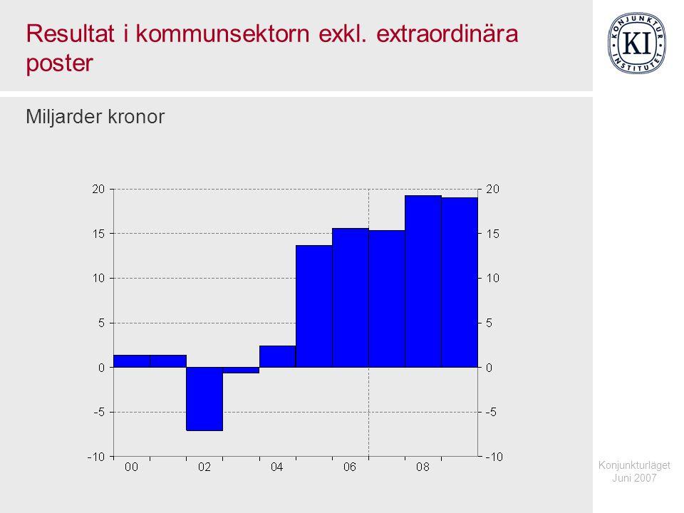 Konjunkturläget Juni 2007 Resultat i kommunsektorn exkl. extraordinära poster Miljarder kronor