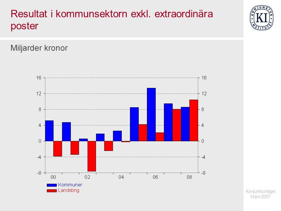 Konjunkturläget Mars 2007 Resultat i kommunsektorn exkl. extraordinära poster Miljarder kronor