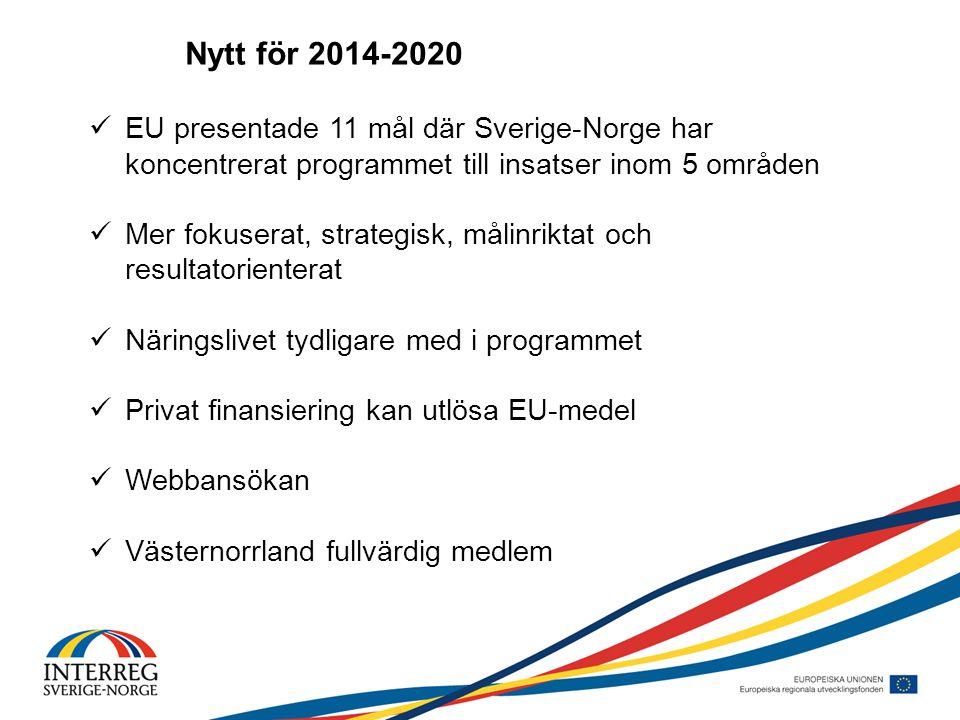 Nytt för 2014-2020 EU presentade 11 mål där Sverige-Norge har koncentrerat programmet till insatser inom 5 områden Mer fokuserat, strategisk, målinriktat och resultatorienterat Näringslivet tydligare med i programmet Privat finansiering kan utlösa EU-medel Webbansökan Västernorrland fullvärdig medlem