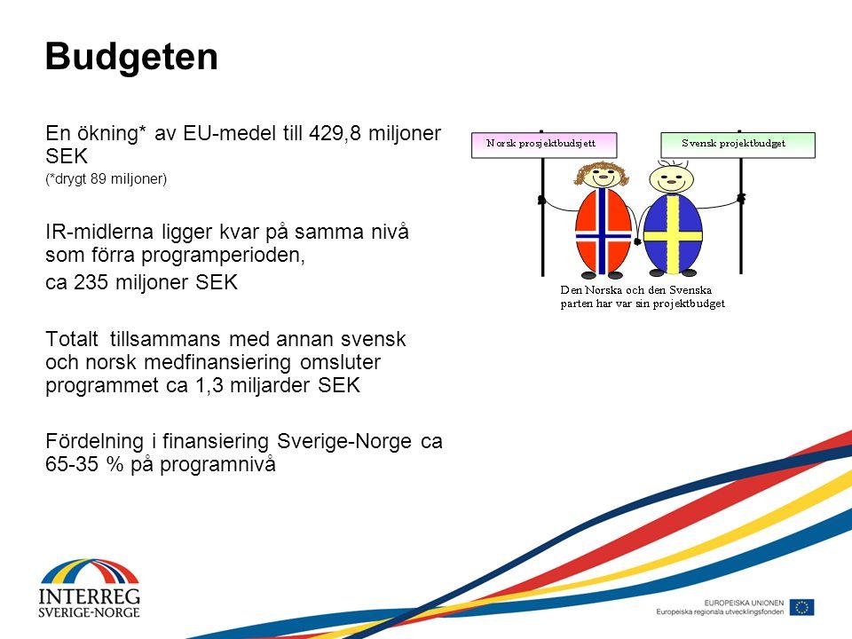 Budgeten En ökning* av EU-medel till 429,8 miljoner SEK (*drygt 89 miljoner) IR-midlerna ligger kvar på samma nivå som förra programperioden, ca 235 miljoner SEK Totalt tillsammans med annan svensk och norsk medfinansiering omsluter programmet ca 1,3 miljarder SEK Fördelning i finansiering Sverige-Norge ca 65-35 % på programnivå
