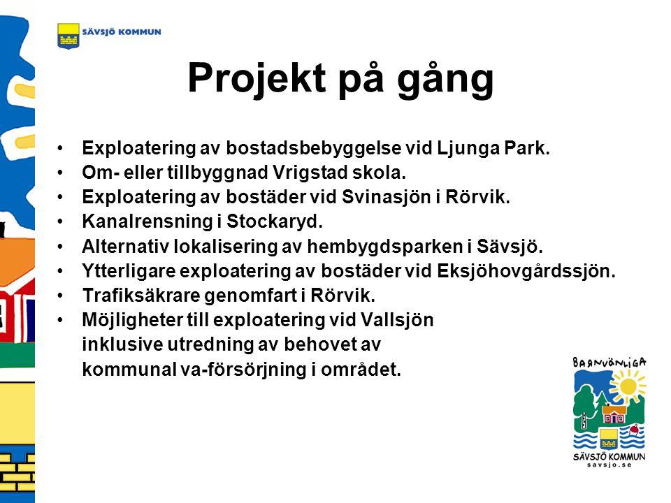 Projekt på gång Exploatering av bostadsbebyggelse vid Ljunga Park. Om- eller tillbyggnad Vrigstad skola. Exploatering av bostäder vid Svinasjön i Rörv