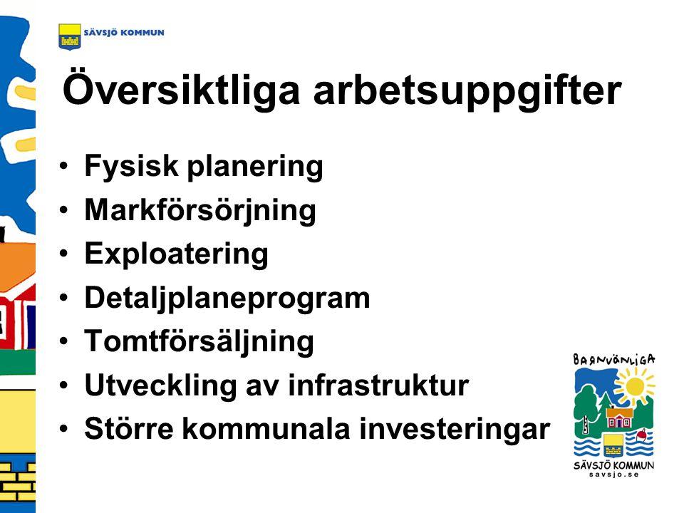 Översiktliga arbetsuppgifter Fysisk planering Markförsörjning Exploatering Detaljplaneprogram Tomtförsäljning Utveckling av infrastruktur Större kommunala investeringar