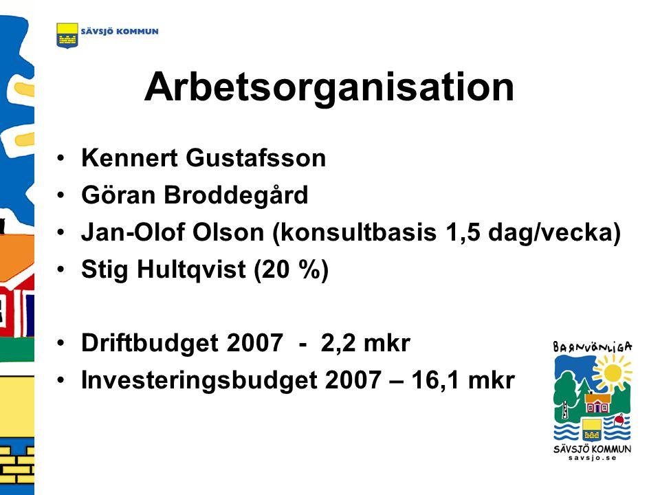 Arbetsorganisation Kennert Gustafsson Göran Broddegård Jan-Olof Olson (konsultbasis 1,5 dag/vecka) Stig Hultqvist (20 %) Driftbudget 2007 - 2,2 mkr Investeringsbudget 2007 – 16,1 mkr