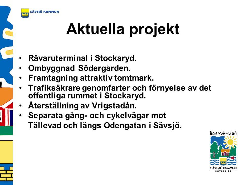 Aktuella projekt Råvaruterminal i Stockaryd. Ombyggnad Södergården. Framtagning attraktiv tomtmark. Trafiksäkrare genomfarter och förnyelse av det off