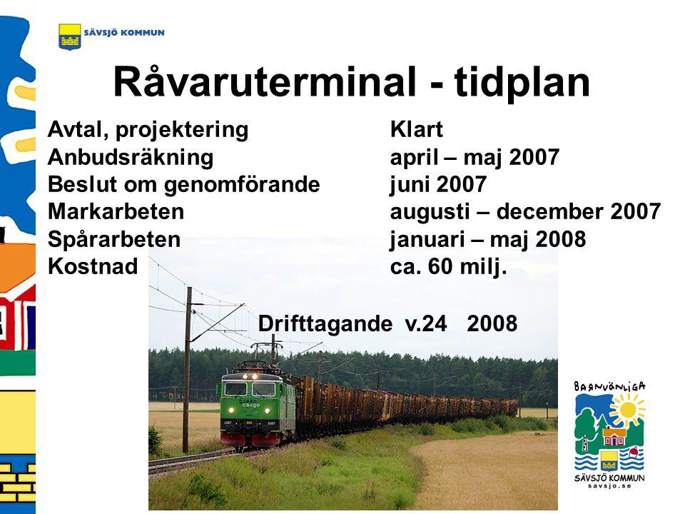 Drifttagande v.24 2008 Råvaruterminal - tidplan Avtal, projekteringKlart Anbudsräkningapril – maj 2007 Beslut om genomförande juni 2007 Markarbeten au