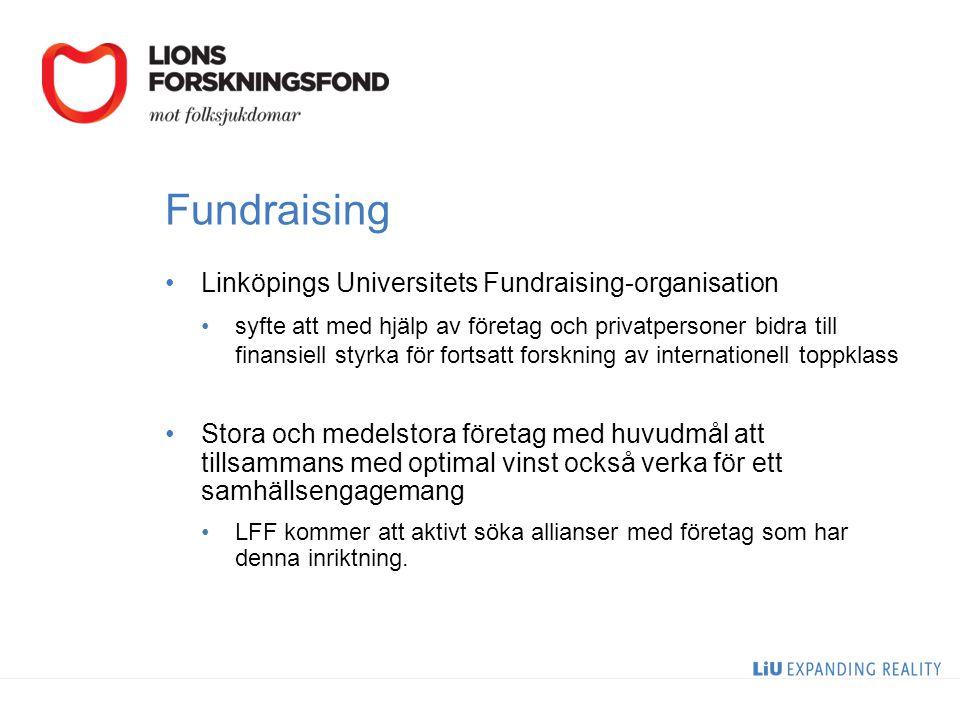 Fundraising Linköpings Universitets Fundraising-organisation syfte att med hjälp av företag och privatpersoner bidra till finansiell styrka för fortsatt forskning av internationell toppklass Stora och medelstora företag med huvudmål att tillsammans med optimal vinst också verka för ett samhällsengagemang LFF kommer att aktivt söka allianser med företag som har denna inriktning.