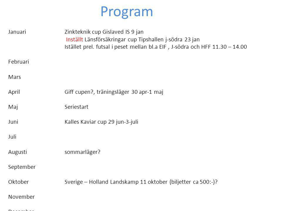 Program JanuariZinkteknik cup Gislaved IS 9 jan Inställt Länsförsäkringar cup Tipshallen j-södra 23 jan Istället prel.