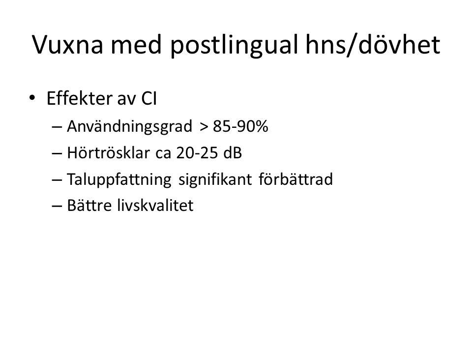 Vuxna med postlingual hns/dövhet Effekter av CI – Användningsgrad > 85-90% – Hörtrösklar ca 20-25 dB – Taluppfattning signifikant förbättrad – Bättre