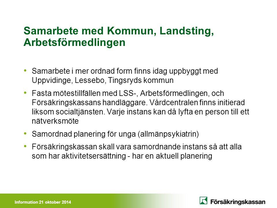Samarbete med Kommun, Landsting, Arbetsförmedlingen Samarbete i mer ordnad form finns idag uppbyggt med Uppvidinge, Lessebo, Tingsryds kommun Fasta mö