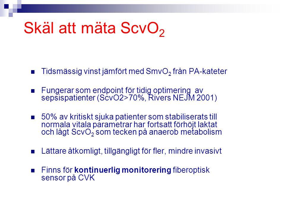 Skäl att mäta ScvO 2 Tidsmässig vinst jämfört med SmvO 2 från PA-kateter Fungerar som endpoint för tidig optimering av sepsispatienter (ScvO2>70%, Riv