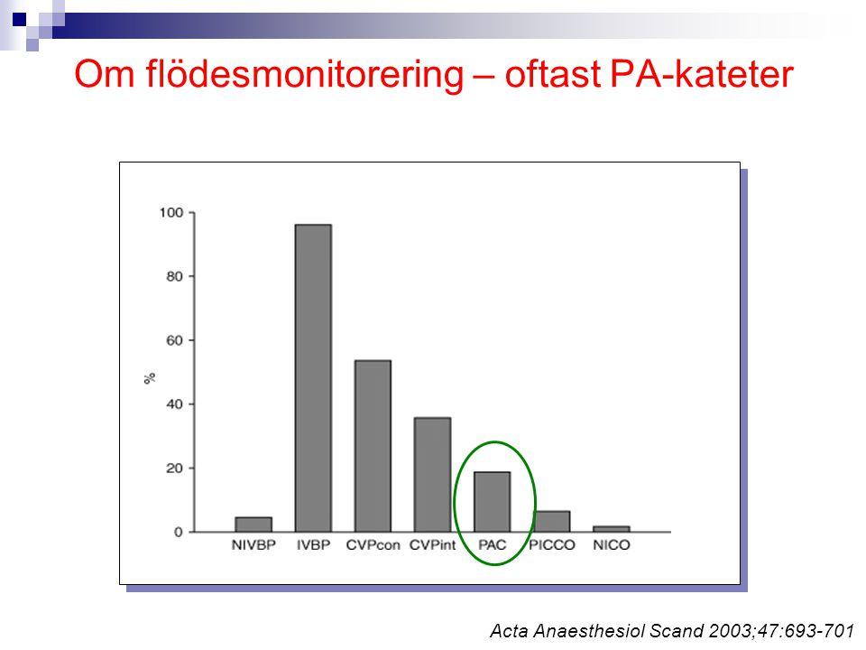 Om flödesmonitorering – oftast PA-kateter Acta Anaesthesiol Scand 2003;47:693-701