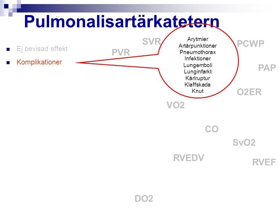 Pulmonalisartärkatetern Ej bevisad effekt Komplikationer CO PCWP PAP SvO2 SVR O2ER VO2 DO2 PVR RVEF RVEDV Arytmier Artärpunktioner Pneumothorax Infekt