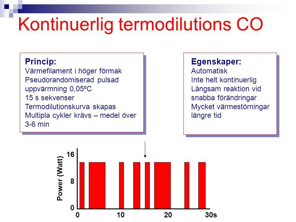 Kontinuerlig termodilutions CO 0 10 20 30s Power (Watt) 16 8 0 Princip: Värmefilament i höger förmak Pseudorandomiserad pulsad uppvärmning 0,05ºC 15 s