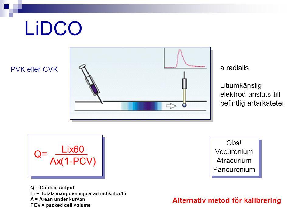 LiDCO PVK eller CVK Q= Lix60 Ax(1-PCV) Q = Cardiac output Li = Totala mängden injicerad indikator/Li A = Arean under kurvan PCV = packed cell volume O