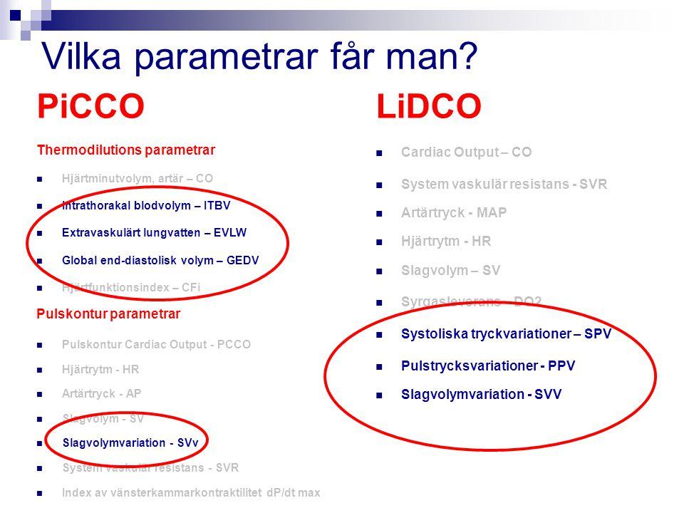 Vilka parametrar får man? PiCCO Thermodilutions parametrar Hjärtminutvolym, artär – CO Intrathorakal blodvolym – ITBV Extravaskulärt lungvatten – EVLW