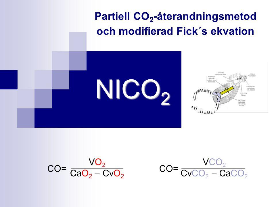 Partiell CO 2 -återandningsmetod och modifierad Fick´s ekvation NICO 2 VO 2 CaO 2 – CvO 2 CO= VCO 2 CvCO 2 – CaCO 2 CO=