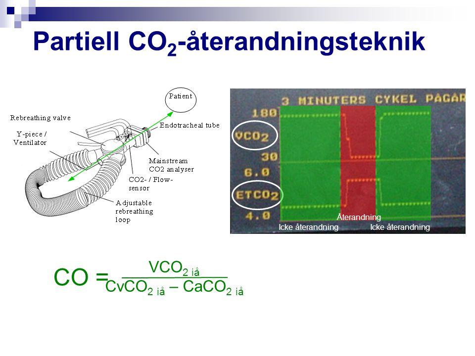 Partiell CO 2 -återandningsteknik CO = VCO 2 iå CvCO 2 iå – CaCO 2 iå Icke återandning Återandning