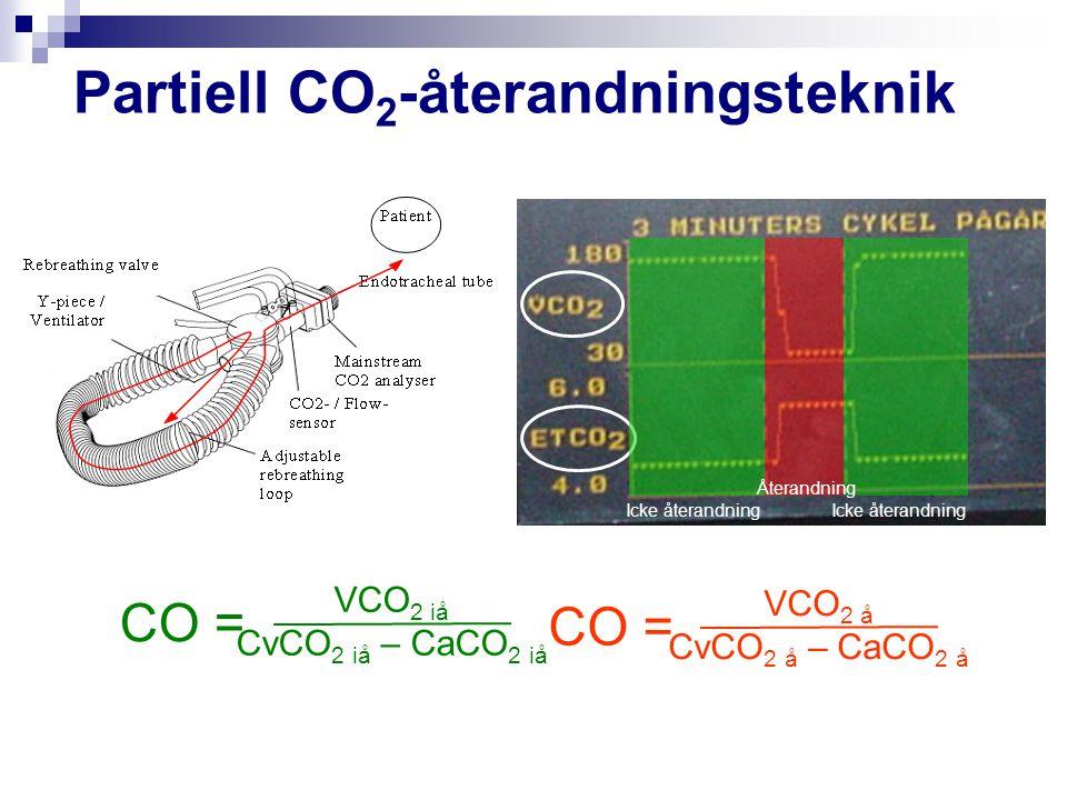 Icke återandning Återandning CO = VCO 2 å CvCO 2 å – CaCO 2 å Partiell CO 2 -återandningsteknik CO = VCO 2 iå CvCO 2 iå – CaCO 2 iå