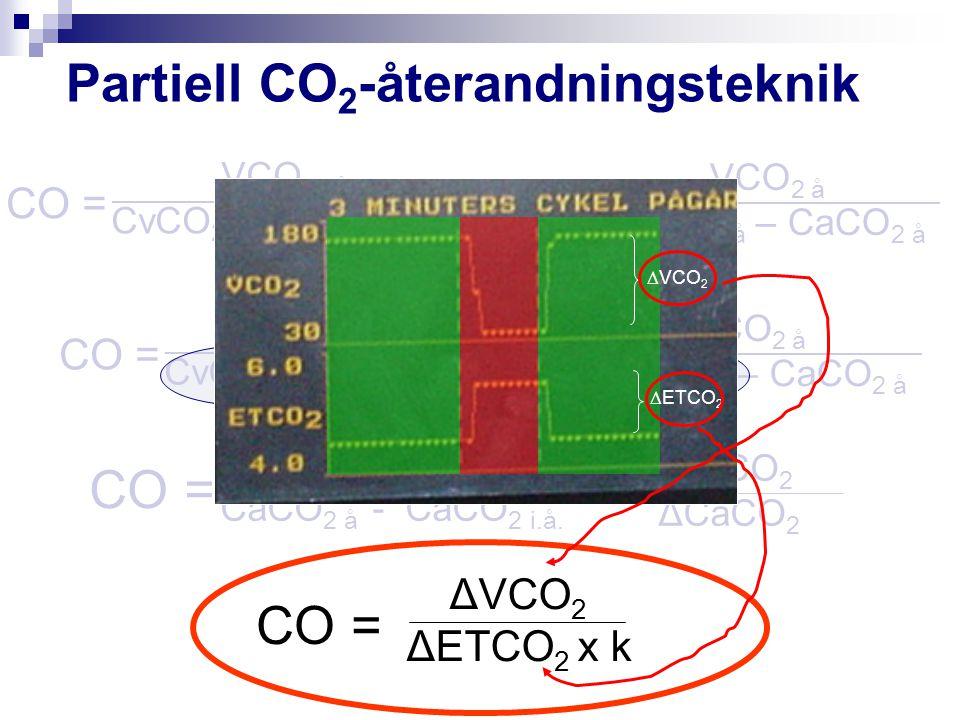 CO = = VCO 2 i.å. CvCO 2 i.å. – CaCO 2 i.å. VCO 2 å CvCO 2 å – CaCO 2 å CO = VCO 2 i.å. CvCO 2 i.å. – CaCO 2 i.å. VCO 2 å CvCO 2 å – CaCO 2 å CO = VCO