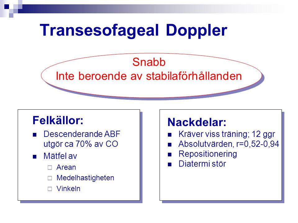 Transesofageal Doppler Felkällor: Descenderande ABF utgör ca 70% av CO Mätfel av  Arean  Medelhastigheten  Vinkeln Snabb Inte beroende av stabilafö